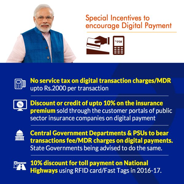 Digital payment discounts
