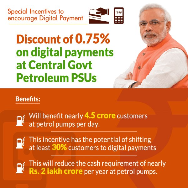 Discounts on Petrol pumps