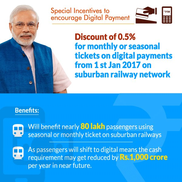 railway online ticket