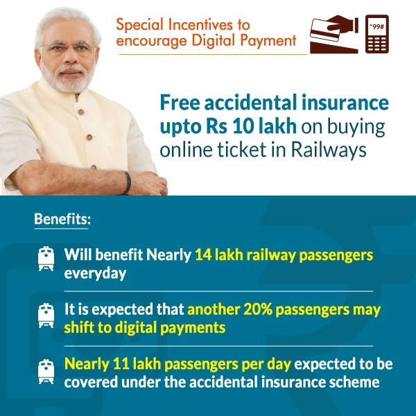 Railway Ticket Insurance
