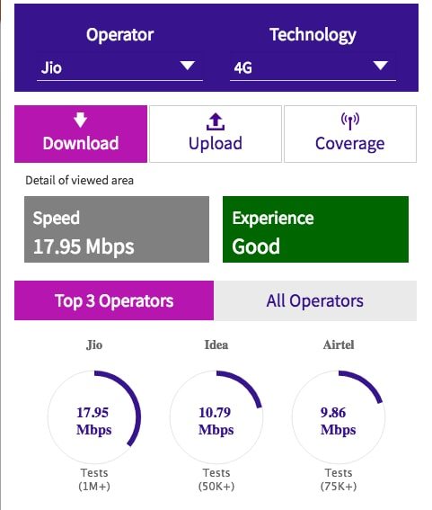 Jio TRAI speed test