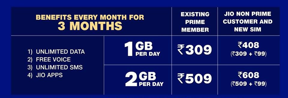 Jio Latest Plans Dhan Dhana Dhan
