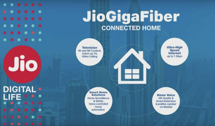 Reliance Jio GigaFiber Broadband connection services